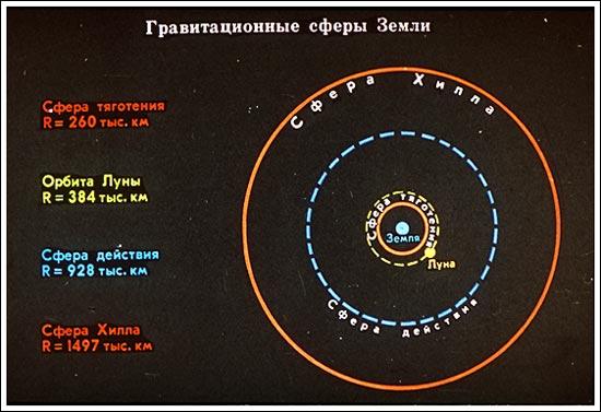 G-spheresOfEarth.jpg