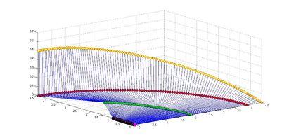 Matlab hand model 1.jpg
