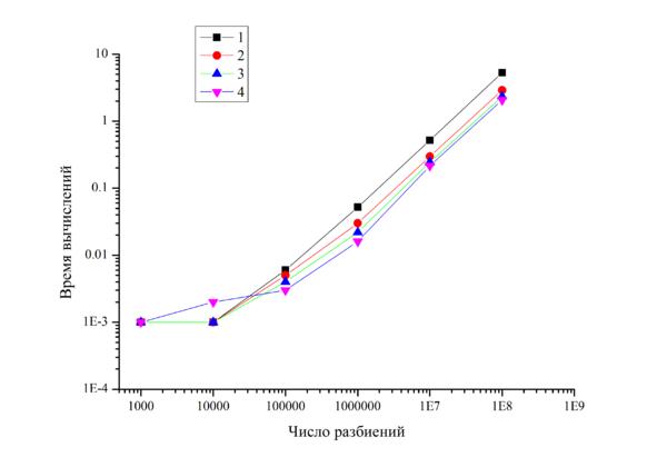 GraphMC rand1.png