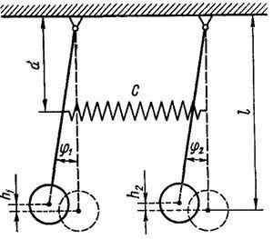 Два связанных математических маятника