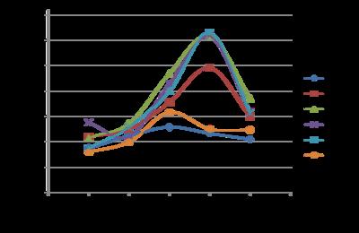 Grafik.png