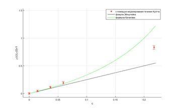 Potseluev plot 2.jpg