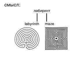 4 labirint.jpg