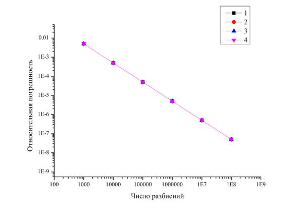 GraphMC rand2.png